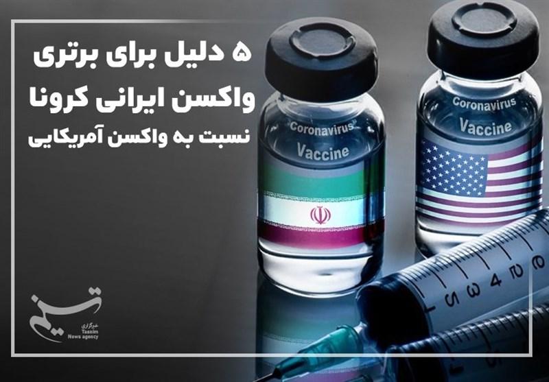 """۵ دلیل برای برتری """"واکسن ایرانی کرونا"""" نسبت به واکسنهای خارجی"""